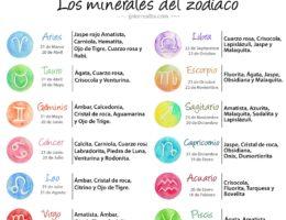 Signos zodiacales y sus minerales